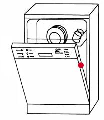 oven reinigen met baking soda